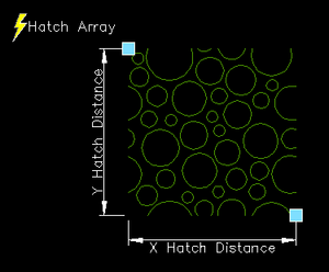 In the Dynamic Interface: Dynamic Block Hatch's